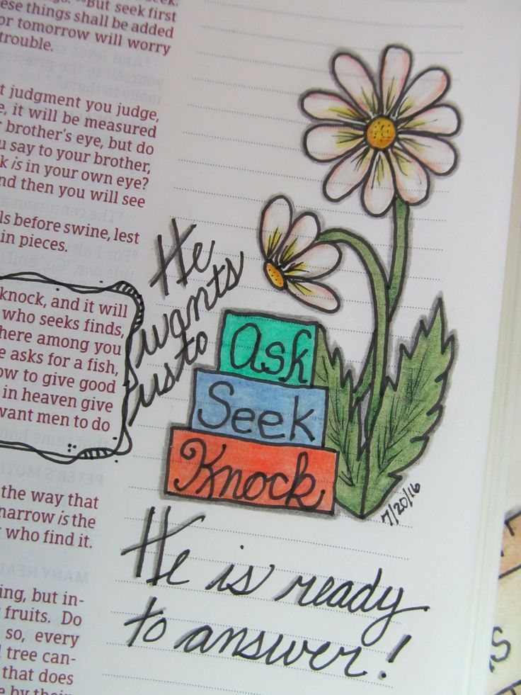 64 Best Images About Bible Journaling On Pinterest