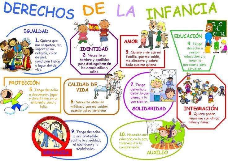 los-derechos-del-niño-dia-de-la-infancia-imagen