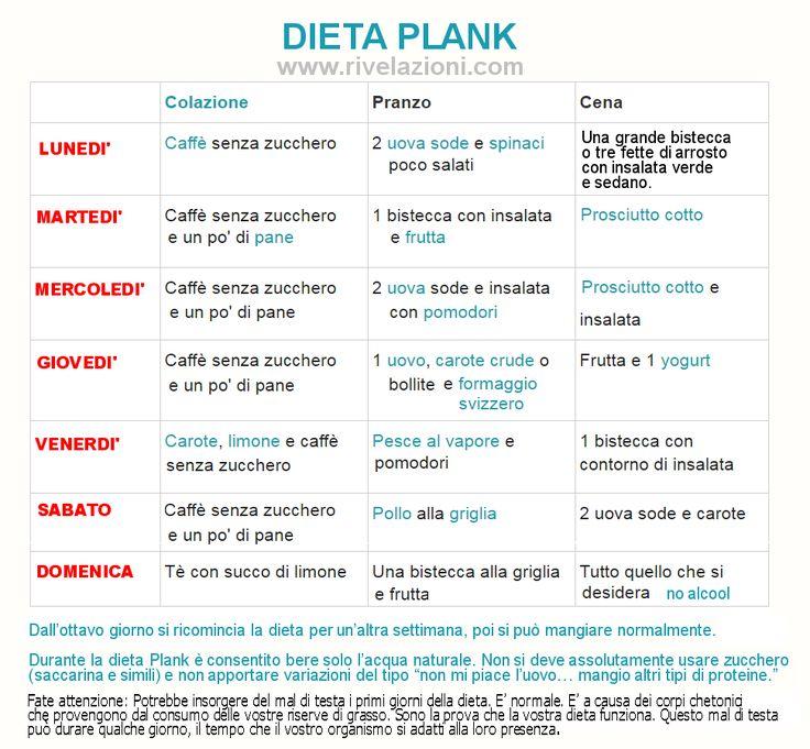 Dieta Plank: 9 chili in 2 settimane | | Page 4