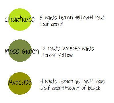 Mix Food Coloring Chart Kordurorddiner
