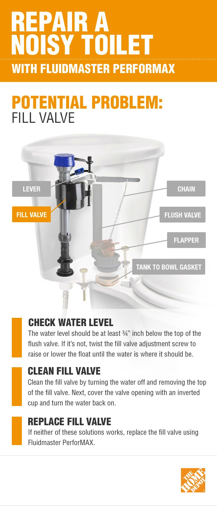 "If your toilet is noisy, the problem may be the fill valve. Check the water level inside the tank and make sure it's about ¾"" below the top of the flush valve. If that doesn't help, click the infographic to get more details and shop Fluidmaster PerforMAX if you need to replace your toilet's parts."