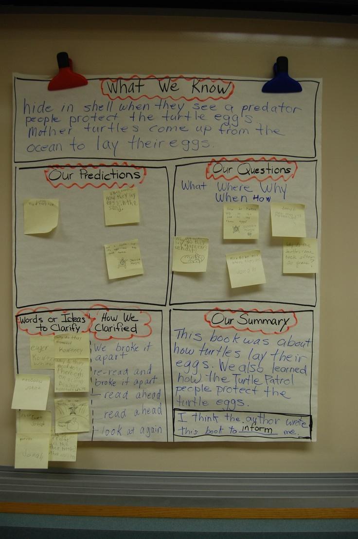 Uncategorized Reciprocal Teaching Worksheet best 25 reciprocal teaching ideas on pinterest chart