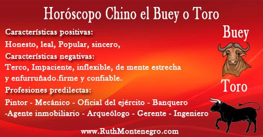 Horóscopo Chino el Buey