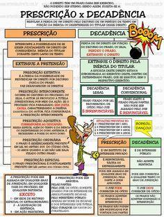 PrescriçãO X DecadêNcia