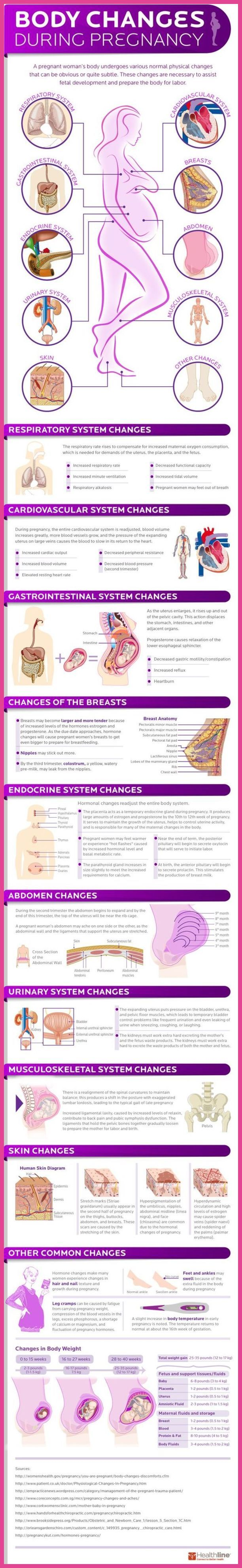 [Pregnancy Symptoms] Eary Pregnancy - Signs and Symptoms *** Read more details by clicking on the image. #pinkflowers