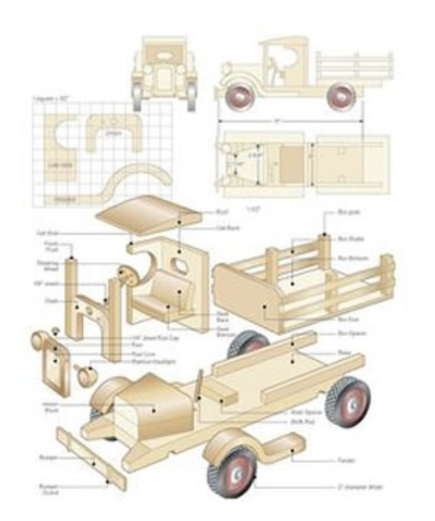 Teds Woodworking Pdf Download Now 77 Off For Limited Time Morewoodworking In 2020 Wooden Toys Plans Wooden Toy Trucks Wood Toys Plans