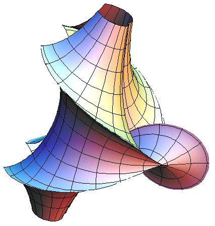 Kuen Surface Parametric Equation:    {2*Cosh[v]*(Cos[u] + u*Sin[u]), 2*Cosh[v]*(-u*Cos[u] + Sin[u]), v - (2*Sinh[v]*Cosh[v])} / (Cosh[v]^2 + u^2)