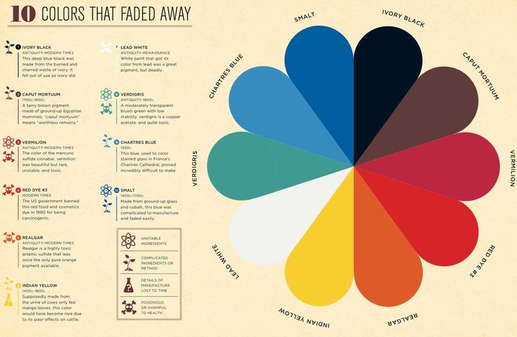 10 colors that have faded away.