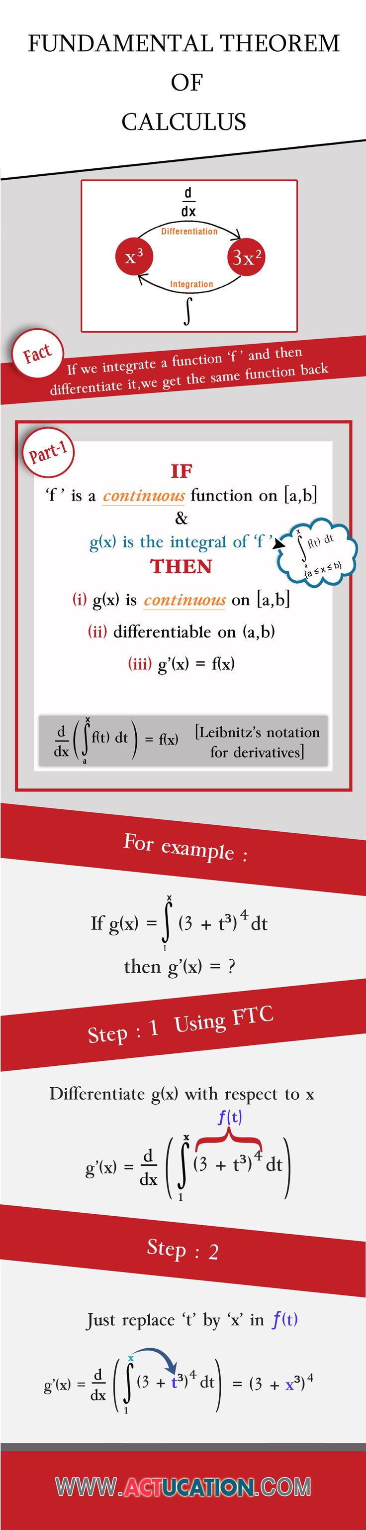 Fundamental Theorem of Calculus Infographic - http://elearninginfographics.com/fundamental-theorem-of-calculus-infographic/