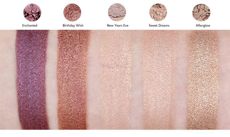 Makeup Geek Pigment - Afterglow makes a beautiful highlight for cheek bones or eyes & Sweet Dreams is a MAC Naked pigment dupe- both must haves