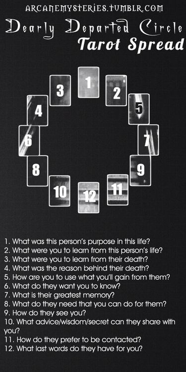 Tarot Spread to communicate with the dead