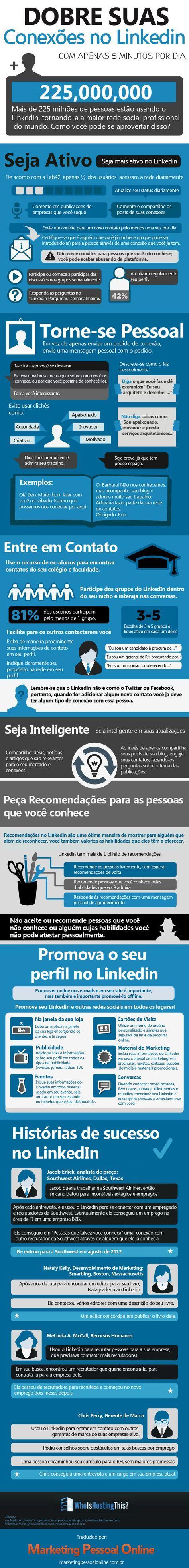 INFOGRÁFICO – Como dobrar suas conexões no Linkedin com apenas cinco minutos por dia | Marketing Pessoal Online