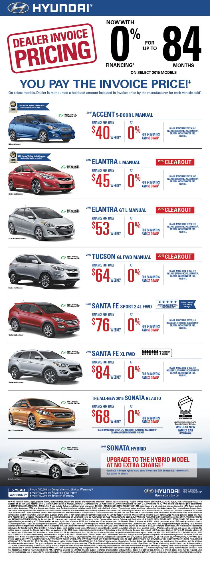 New car offers promotions