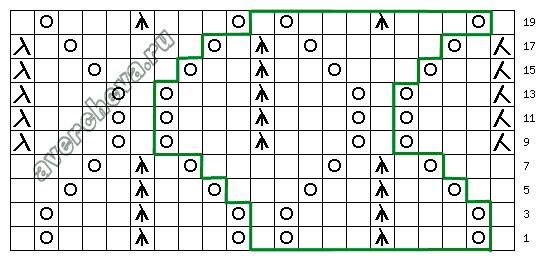 Esquema verde cana 633