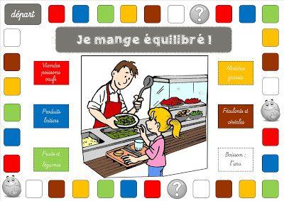 La maternelle de Laurène: L'équilibre alimentaire