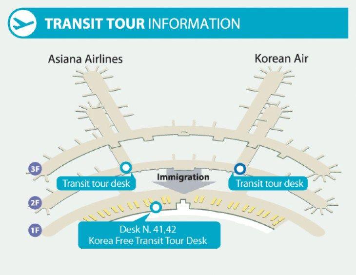 Get your transit tour info at these locations. Photo courtesy of Incheon International Airport.