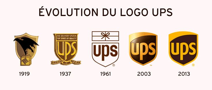 évolution du logo UPS jusqu\'au Flat Design   Logos   Pinterest ...
