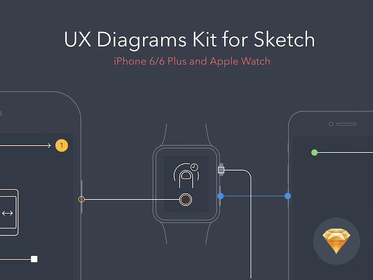 25 best Flow, charts, diagram images on Pinterest | Charts, Info ...