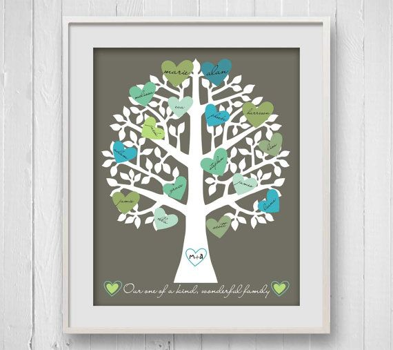 Family Tree Print, Retro Heart Typography, Personalized Family Gift, 8x10, Blue Green, Christmas Gift for parents grandparents
