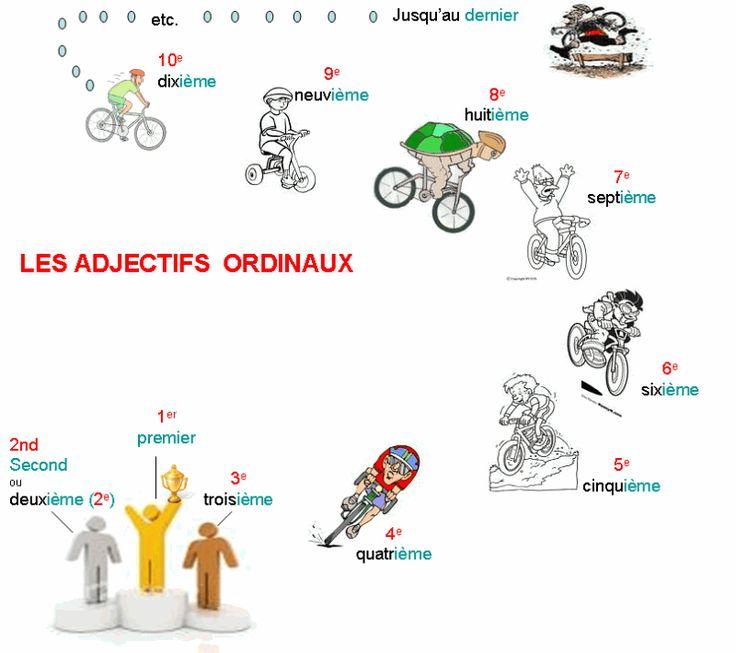 nombres ordinaux http://lecoinducervanties.wordpress.com/2012/05/09/les-adjectifs-ordinaux/