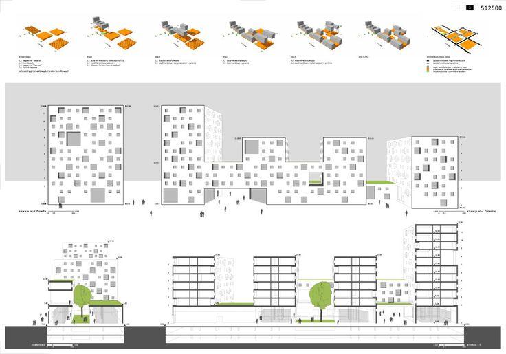 [Warszawa Ochota] Przebudowa targowiska Banacha - Page 8 - SkyscraperCity