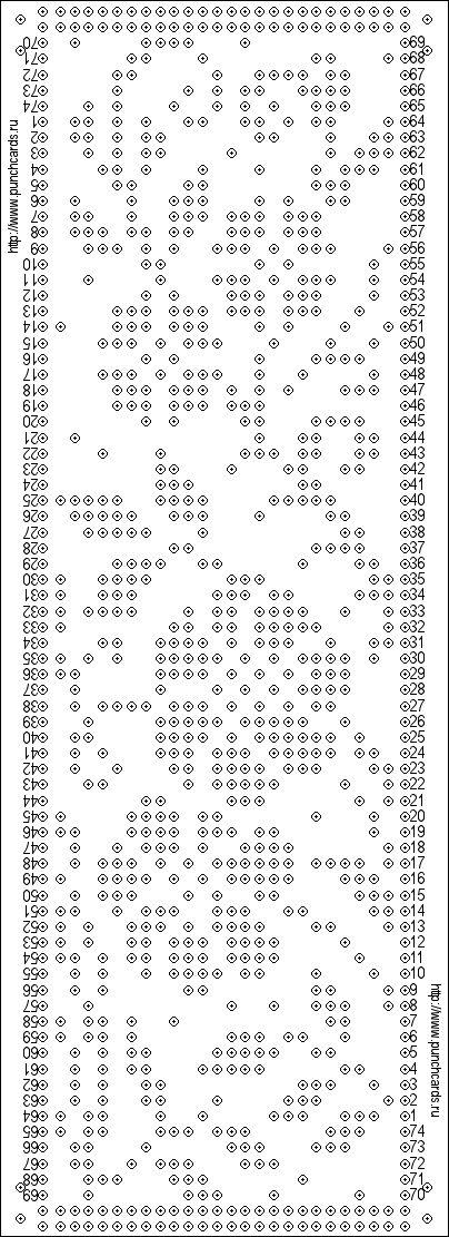 Просмотр рисунка перфокарты с раппортом 24 петли, пересчёт на две фонтуры, печать перфокарты