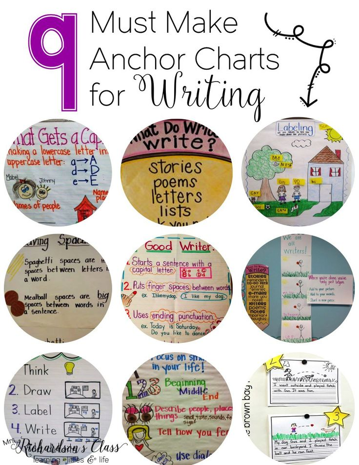 writing lessons for kindergarten Strategies for teaching writing in kindergarten step-by-step writing lessons for k especially when it comes to writing as a kindergarten teacher.