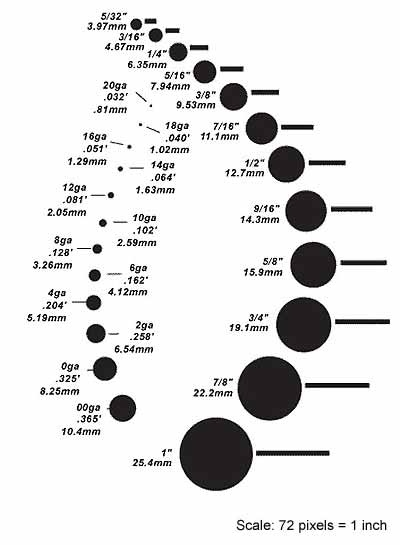 ear gauge size chart  know your stuff
