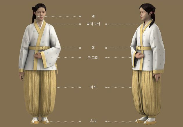 Goryeo Dynasty(AD918-1392) Korean traditional clothes #hanbok 고려도경'소재,유,고 착용 평서민 부녀. - 문화콘텐츠닷컴