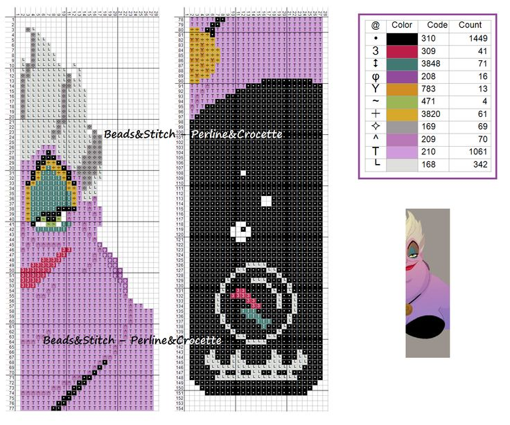 Cross stitch chart Disney Villain Ursula bookmark ( Little Mermaid )