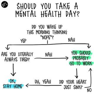 Image result for mental health days