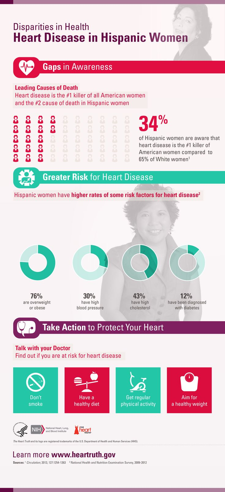 Did you know? Only 34% of Hispanic women are aware that heart disease is the #1 killer of American women. Learn more about #healthdisparities and #hearthealth. #infographic