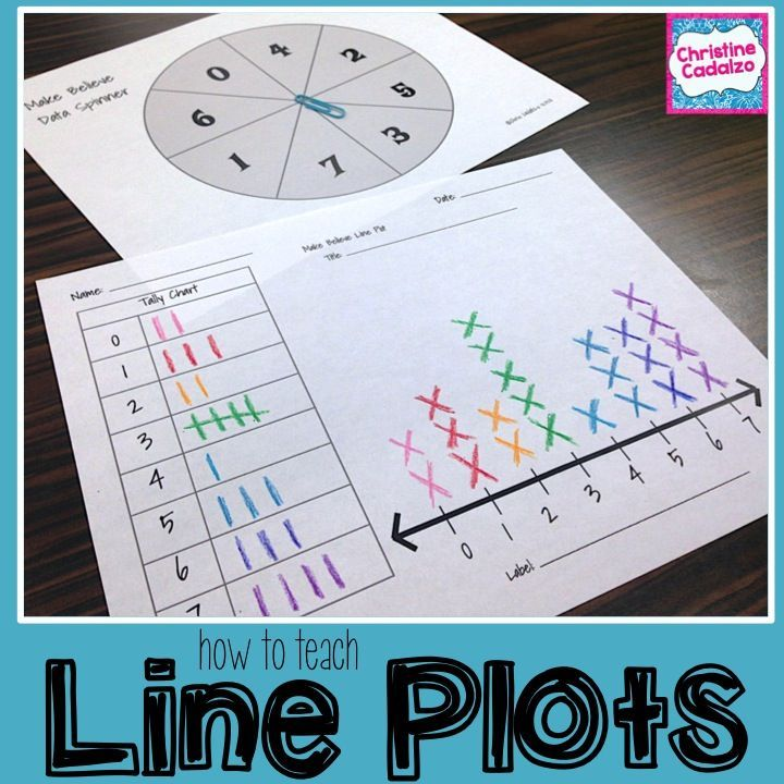 Best Dot Plot On NumberLine Images On   Math