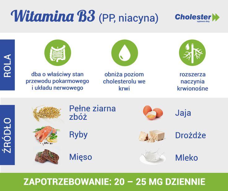 Niacyna odpowiada za wiele procesów. Wiedziałaś o tym? #cholesterol #niacyna #witaminab3 #witaminy #zdrowie
