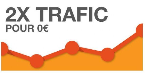 Le marketing est le facteur numéro 1 de réussite d'une boutique en ligne récemment créée. Il doit être utilisé dès le lancement du site.   Mais si vous vous concentrez uniquement sur des stratégies traditionnelles de génération de trafic comme la publicité en ligne, les réseaux sociaux ou la création de partenariats avec des sites complémentaires, vous passez à côté d'une foule de clients.  http://www.clicboutic.com/blog/2013/11/20/augmenter-trafic-site-sans-argent-marketing/