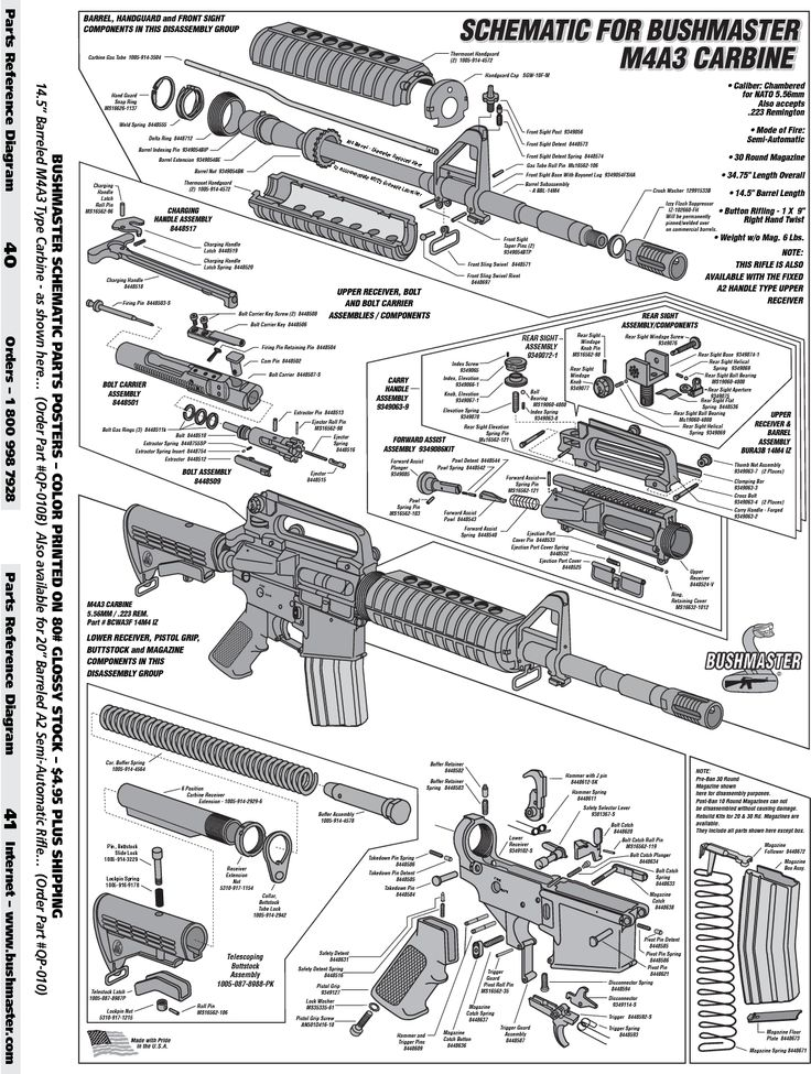 84 Best Gun M4 Carbine Images On Pinterest