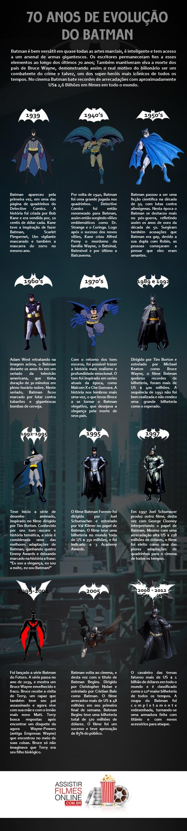 8 best batman 1963 images on pinterest batman comics comic book veja os 70 anos de batman em infogrfico nerdice fandeluxe Gallery