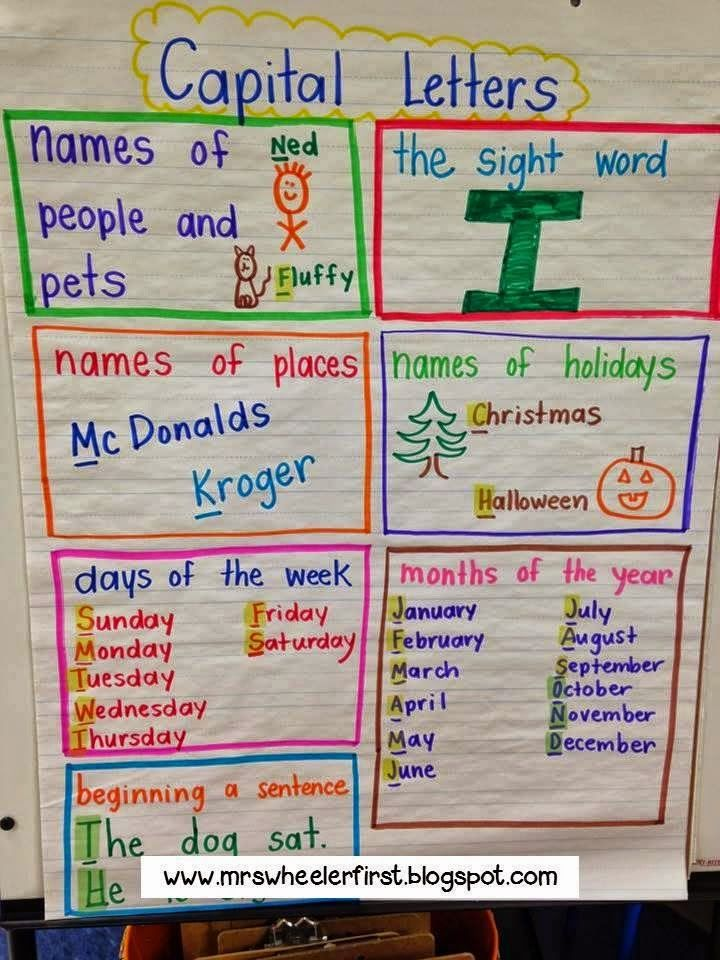 """Hi, friends! A few weeks ago, I taught my students about proper nouns. I referenced my """"Capital Letter"""" anchor chart  that I made in the ..."""