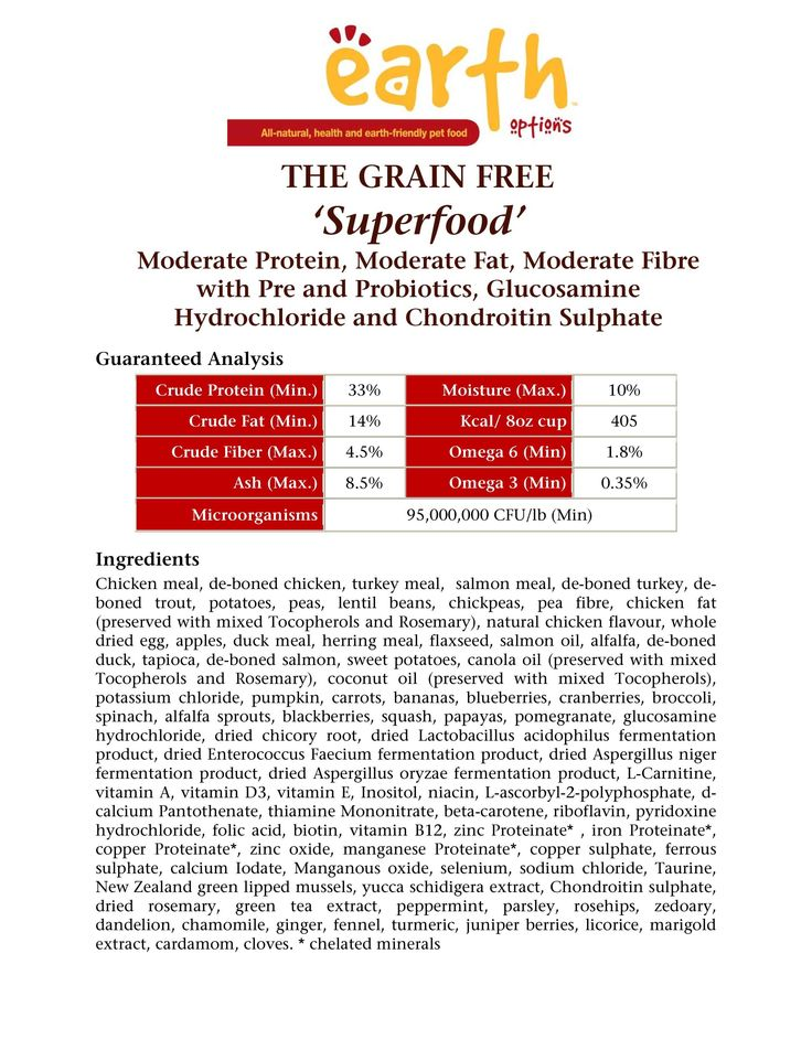 FREE TRIAL ! The Grain Free SUPERFOOD Part 1