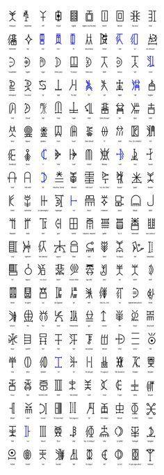 Nsibidi Writing System - Page 3 - SkyscraperCity
