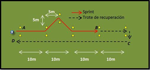 Valoración de la RSA en el fútbol http://blgs.co/Z245v0
