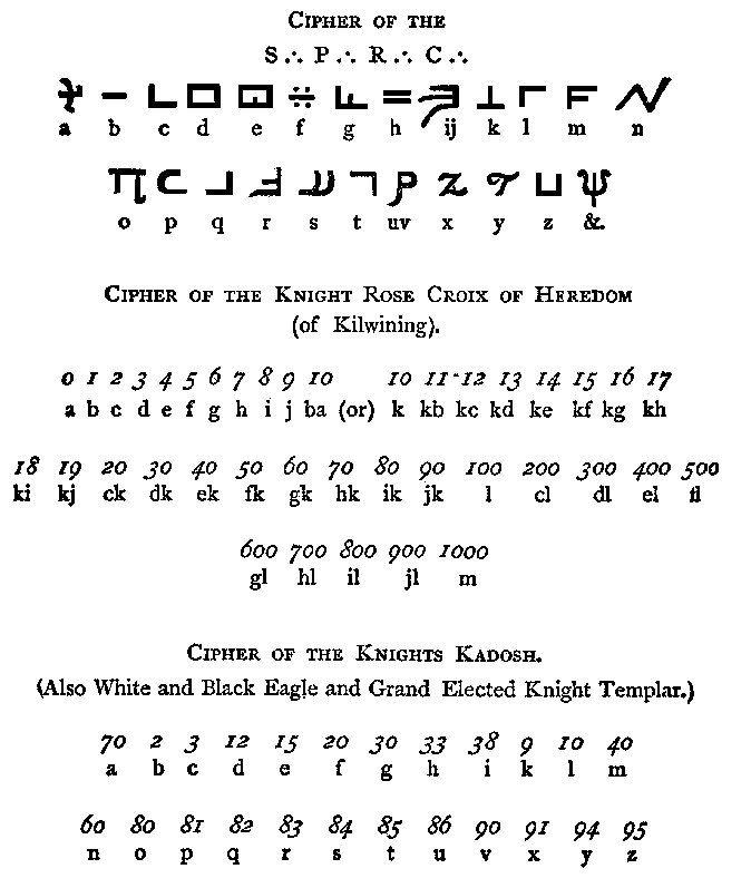 Kommunikationstheorie Sprachen Religion Cgi