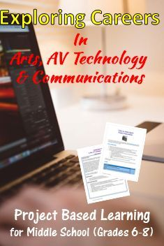 This career unit gives students an introduction to the Arts, A/V Technology & Communications career cluster and what a career in this field would be like. This is perfect for a career, technology, CTE or business class. The included PowerPoint presentation can be used by the teacher for whole class instruction, or provided to the students electronically (or as a printout) for them to review individually. Students use close reading skills with a short informational passage to learn about the…