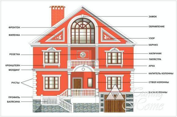 Image result for архитектурный словарь