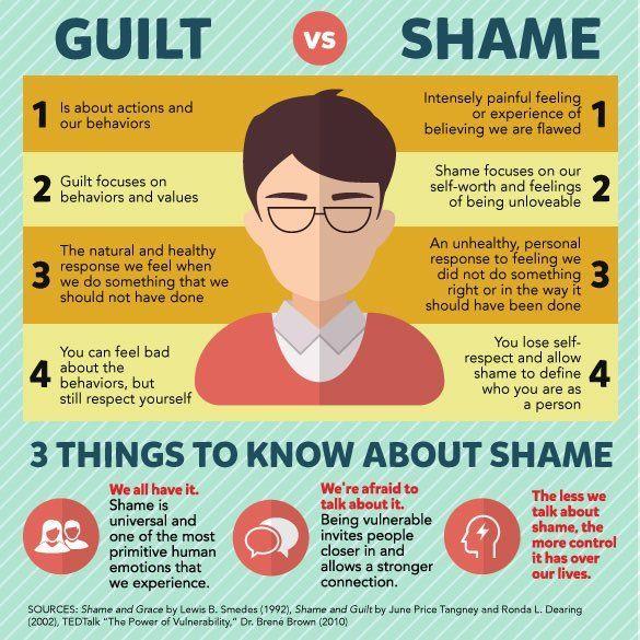 Guilt vs Shame [#Infographic] | Mental Health | Mental health ...