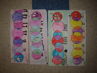 Kindergarten artists have been introduced to the art room and are having fun with art by way of books, songs, puppets and of course art materials!! We have had a great time reading Eric Carle's Hungry Caterpillar  book and then used the caterpillar as inspiration for our artwork. Our artists used shape, lines,  and patterns to create these wonderful hungry caterpillars!