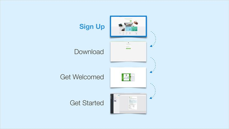 How Evernote Onboards New Users | User Onboarding