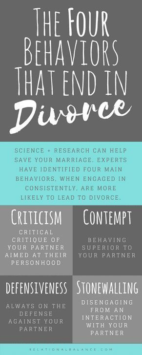 Save your marriage be avoiding these four leaders of divorce.