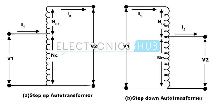 Get an idea about AUTOTRANSFORMER theory and design, types, features, applications, auto transformer starter, 3 phase auto transformer and examples.