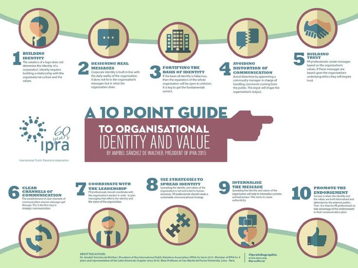 1000+ images about Company Culture Infographics on Pinterest ...